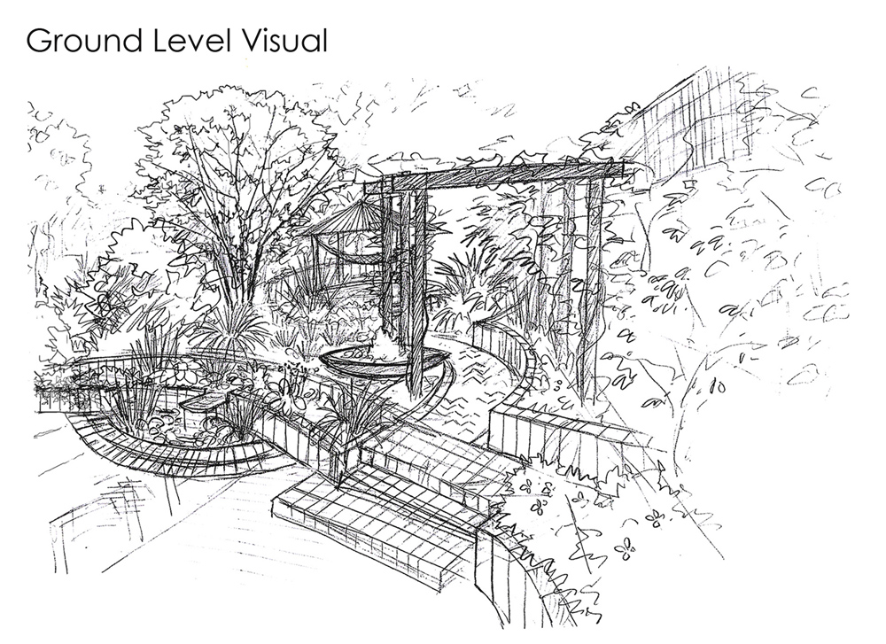 David blakemore garden design yorkshire uk for Garden design sketches